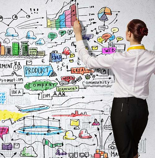 esquema marketing de contenidos