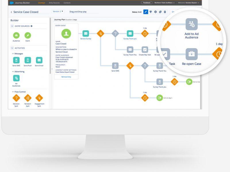 Ejemplo de Customer Journey Marketing Cloud